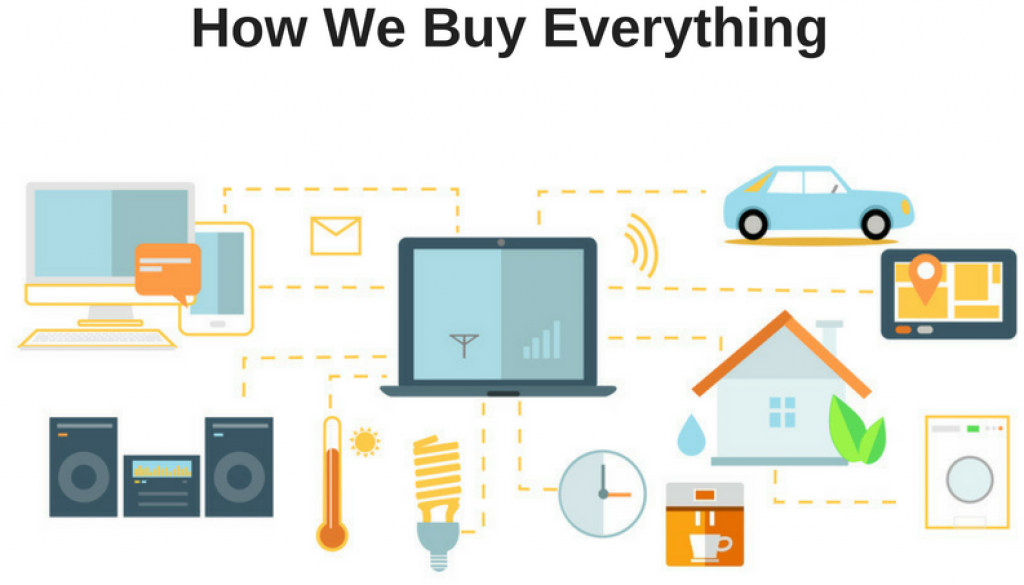 the-internet-of-things-changes-how-we-buy-things