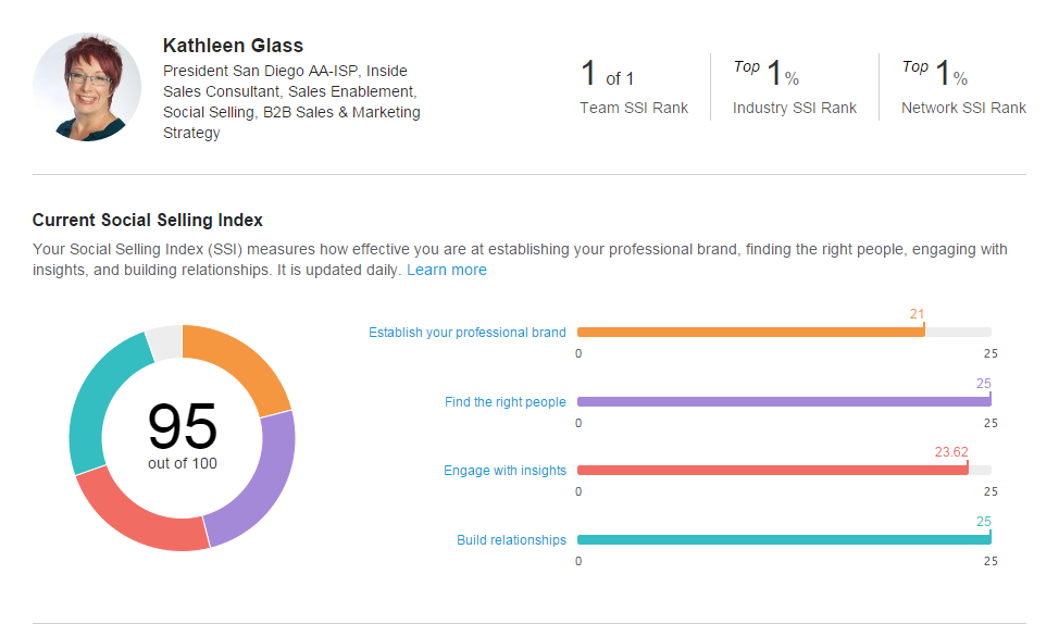 How to Boost Your LinkedIn SSI Score
